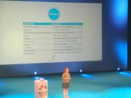 Kate Morris - přednáška