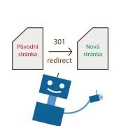 Přesměrování přes 301 redirect