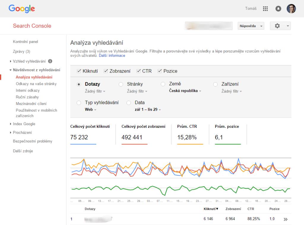 Google Webmaster Tools - analýza vyhledávání