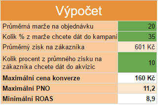 Jakub Kasparu - report