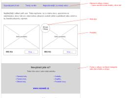 Návrh šablony newsletteru pro e-shop