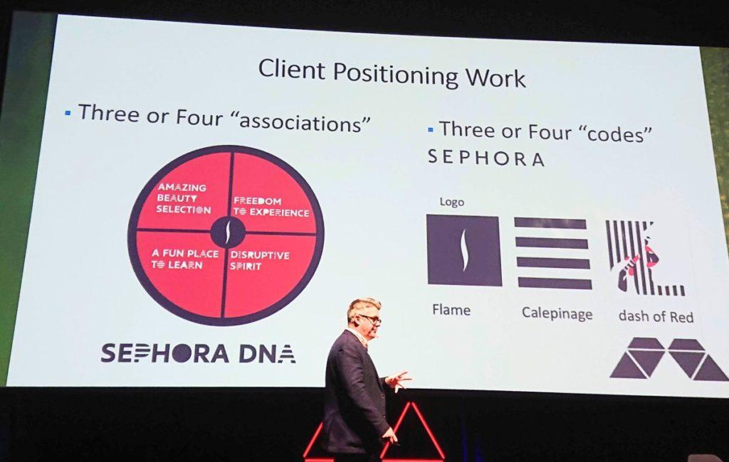 Sephora DNA