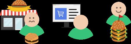 Návrh webu a UX design - storyboard
