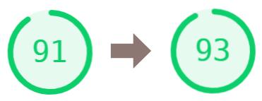 Výsledek optimalizace rychlosti WordPressu - PageSpeed 91 na 93